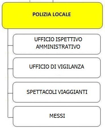 Sito Polizia Locale Del Comune Aronano Istituzionale Di WD29YHIE